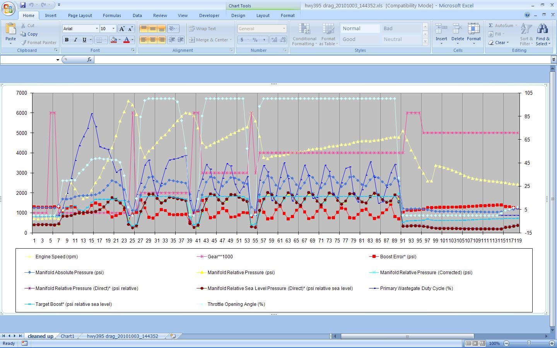 Boost oscillation/surge captured! HELP? - NASIOC